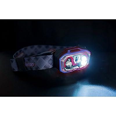 Coleman BatteryLock Stirnlampen der Serie CXP+ im Lumenbereich von 200 bis 300 mit REAX Technologie