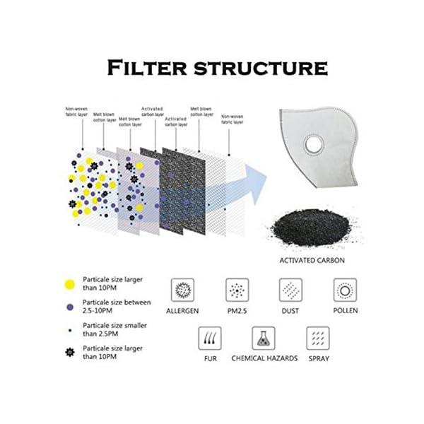 ZUYOKI-Maschera-antipolvere-antipolvere-con-15-filtri-N99-in-carbonio-extra-2-valvole-per-saldatura