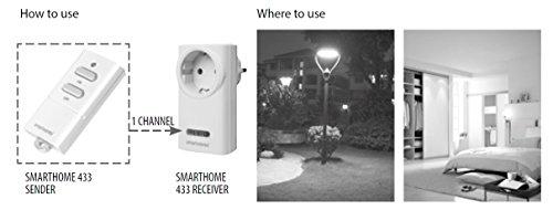 Smartwares SmartHome Funk-Fernbedienung für den Schlüsselbund 1-Kanal, SH5-TDR-K - 3