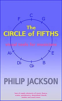 The Circle of Fifths: visual tools for musicians (English Edition) di [Jackson, Philip]