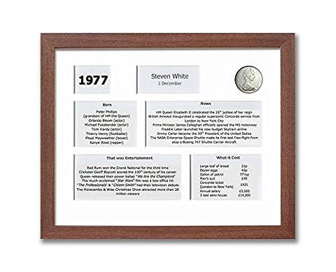40th Birthday Framed Souvenir of 1977 Gift Set (Customised)