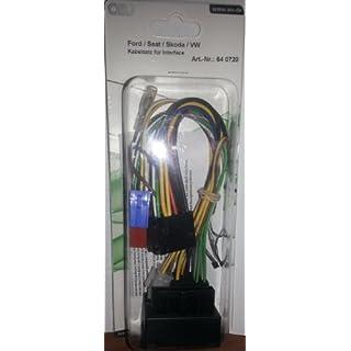 AIV 640720 Kabelsatz MICKI