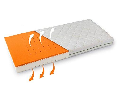 *BestCare ® – EU Produkt, Thermoelastische Visco Baby- und Juniormatratze, mit Memory Foam für besseren Schlafkomfort, Größe:Visco Junior 200×90 cm*
