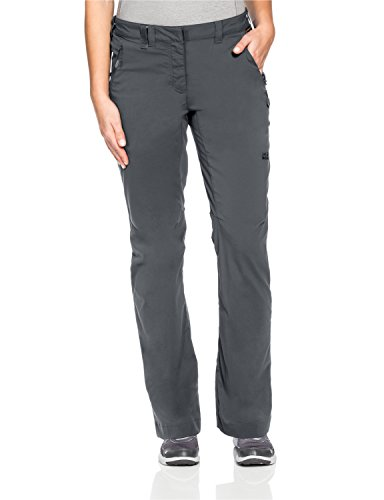 Jack Wolfskin Activate Pants Women Test 2020 </p>                     					</div>                     <!--bof Product URL -->                                         <!--eof Product URL -->                     <!--bof Quantity Discounts table -->                                         <!--eof Quantity Discounts table -->                 </div>                             </div>         </div>     </div>     