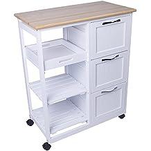 Küchenschrank Mit Arbeitsplatte | zanzibor.com