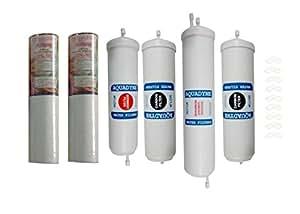Aquadyne Water Filters KIT1-75GPDKENT1PPSPUN RO 1 Year Service Kit for Kent RO Purifiers (White)