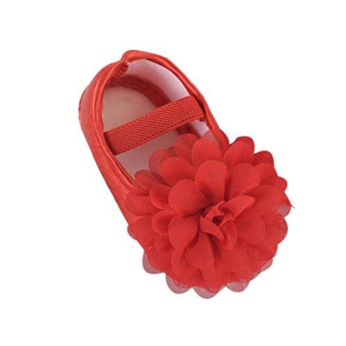 Zapatos Bebe Niña, Zolimx 0-18 Meses Zapatos Bebe Niño Primeros Pasos Gasa de Flores de Banda Elástica Zapatos Para Caminar (0-6 Meses, Rojo)