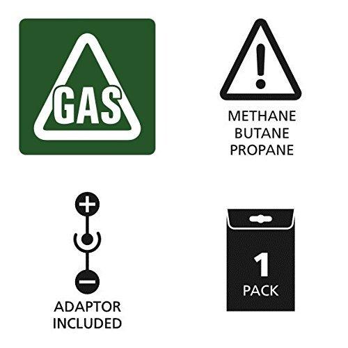 Smartwares Gasmelder, Erdgas-Melder für Propan, Butan, Methan, SW RM400 - 12