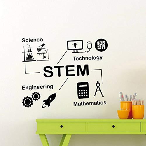 BFMBCH Mathe Poster Logo Wissenschaft Wandaufkleber Vinyl Aufkleber Klassenzimmer Kunst Wandbild Modern Home Interior Design Wandaufkleber A3 42x51cm