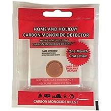 Unicom 51169 Carbon Monoxide Patch Detector (Pack of 2)