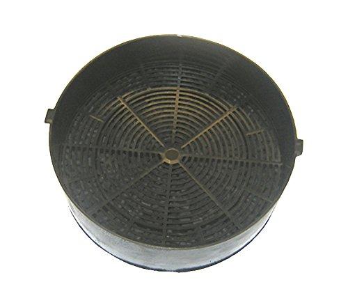 'Filter für Dunstabzugshaube Ø160Turboair Typ