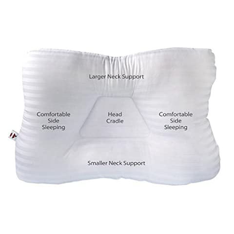 Tri-Core Pillow Gentle Support 61 X 41 cm