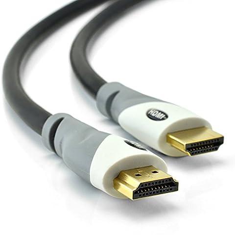 Câble HDMI 15m - Compatible nouvelle norme HDMI 2.0b /
