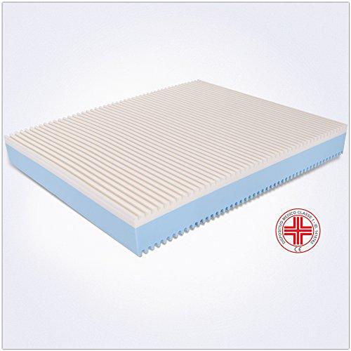 Materasso Ailime Easy ortopedico in memory foam