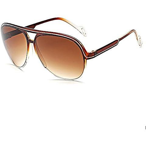 Fenck Women¡®S Vintage Big Box Sunglasses Frog Mirror UV400