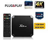 TV BOX SUNNZO G8 Android 7.1 4K Mini/Dispositivo streaming per TV con Amlogic S905 64 Bit 1GB+8GB eMMC, Wifi, H.265 (1+8GB)