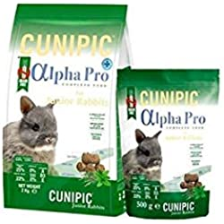 Cunipic - Cunipic Alpha Pro Conejo Junior - 1996 - 2 kg
