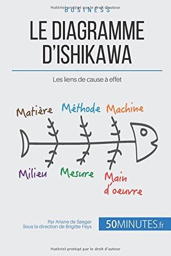 Le diagramme d'Ishikawa: Les liens de cause à effet par Ariane de Saeger