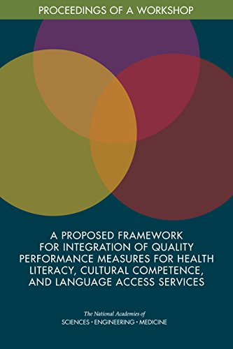 A Proposed Framework For Integration Of Quality Performance Measures For Health Literacy, Cultural Competence, And Language Access Services: Proceedings Of A Workshop por Engineering, And Medicine National Academies Of Sciences epub