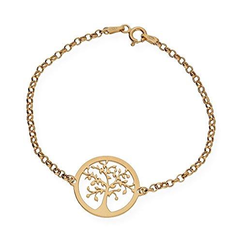 Armband Gold Kleine (Armband Baum des Lebens klein in Silber Gold)