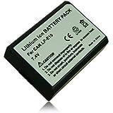 BATTERIA LP-E10 LPE10 PER CANON EOS 1100D | EOS Rebel T3 | EOS Kiss X50