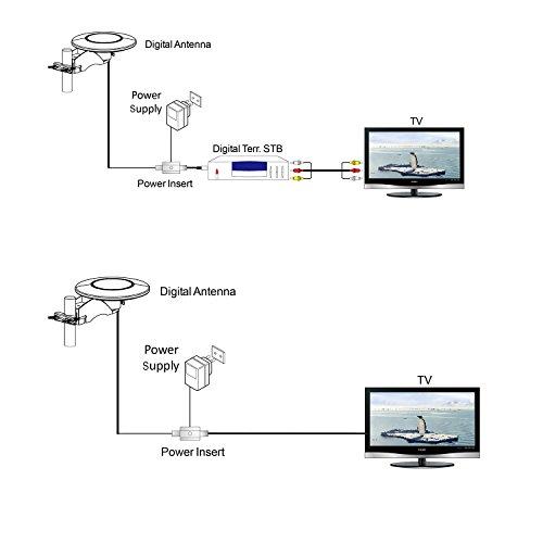 Elecwave 70 Mile TV Antenne Réception à 360 degrés Multi-Direction Amplifié Intérieur/Extérieur HDTV Antenne pour VHF/UHF Amplificateur Détachable, Revêtement Anti-UV
