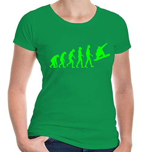 buXsbaum Girlie T-Shirt The Evolution of snowboarding-XXL-Kellygreen-Neongreen (Forum Snowboard-t-shirt)
