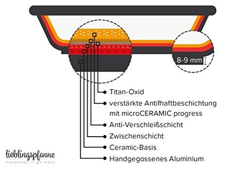 lieblingspfanne-bratentopf-rund-24cm-aluminium-guss-hoehe-10-cm-induktion-6