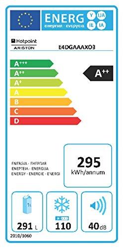 Hotpoint E4DG AAA X O3 Side-by-Side A++ / 195,5 cm Höhe / 295 kWh/Jahr / 291 Liter Kühlteil / 110 Liter Gefrierteil / Activ-Oxygen-Technologie / NoFrost / edelstahl/silber -