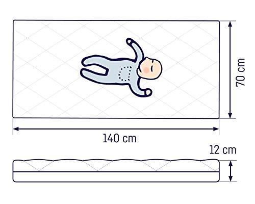 Julius Zöllner 7960200000 – Babymatratze Dr. Lübbe Air Premium - 9