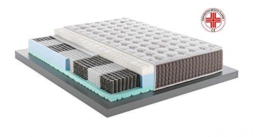 Materasso-Molle-Ind-Memory-MED-Perfecta-MED-3D-R-THERMIC-SINGOLO-0x0-dispositivo-medico-detraibile-H31-a-sette-zone-di-portanza-differenziata-sfoderabile-e-lavabile