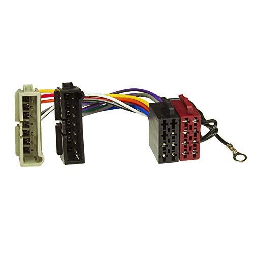 Radio Adapter Kabel passend für Chrysler bis 2001, Dodge bis 2001, Jeep bis 2001 auf 16pol ISO Norm ()