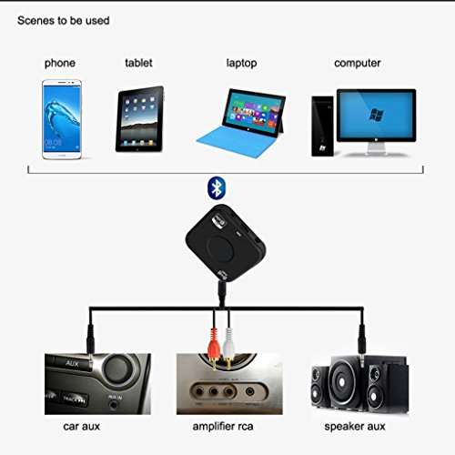 MuSheng TM 4.2 Bluetooth aptX émetteur et récepteur audio 3,5 mm adaptateur de voiture Kit MP3