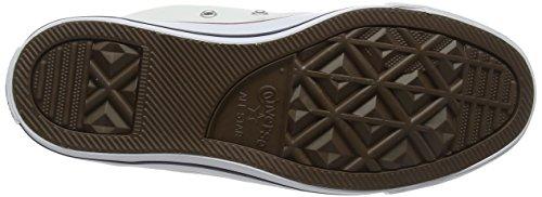 Converse Chucks 1J793 Herren Sneaker Weiß (Weiß)