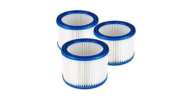 3x Filtro a cartuccia bagnato e asciutto Milwaukee Aspirapolvere AS 250 ECP /& IPC//Soteco NRG 1//30 TC alternativa alloriginale di Microsafe