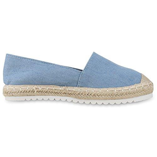 Damen Espadrilles Metallic Slipper Bast Profilsohle Flats Schuhe Hellblau