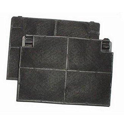 Indesit adaptable carbon filter for 5403001 roblin 6093093 faber 468117 franke c00058794