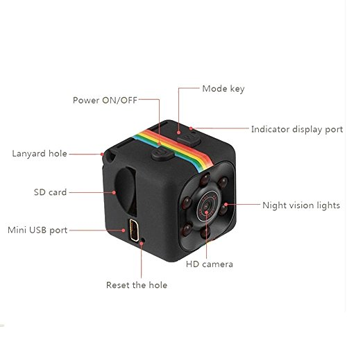 Zoom IMG-1 pawaca mini camera hd sq11