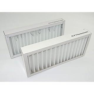 Set mit 2 Stück Z-Line mit Kartonrahmen circa 410 x 160 x 46 mm G4 Filterzelle Filterkassette Vorfilter Filter für versch. Wärmerückgewinnungsanlagen WRG RLT Filterkassette Ersatzfilter