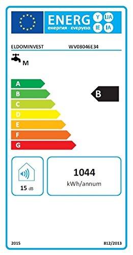 Eldom FAVOURITE 80 Liter Warmwasserspeicher 2 kW. Electronic Control