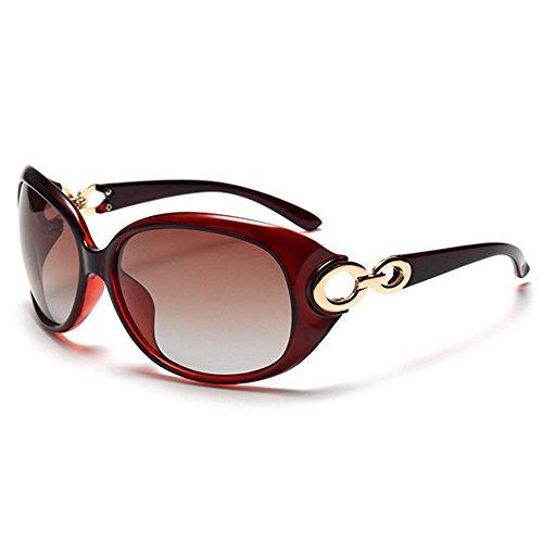 BLDEN Sonnenbrille polarisiert für Frauen, Anti-Reflexion 100% UV Augenschutz Stilvolle Ovale Brille Großen Rahmen