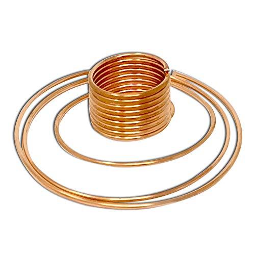 Weihrauchhalter aus Kupfer - Spirale für Palo Santo Weihrauch Stäbchen (Weihrauch Palo)