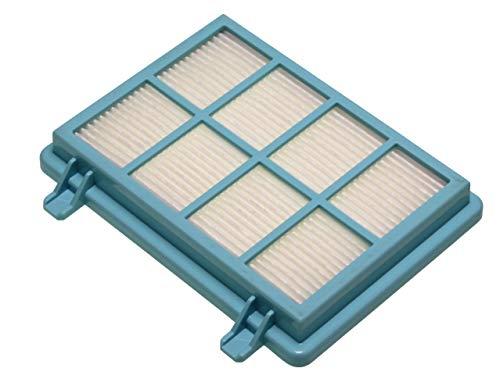 Philips 432200494481 / ERC101115 Filter FC9331, FC9332, FC9333, FC9334 PowerPro Compact Staubsauger