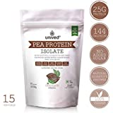 Unived Organic Pea Protein Isolate with Natural Digestive Enzymes, 100% Vegan & Plant-Based, BCAAs, Amino Acid, Lean Muscle Development, Non-GMO & Sugar-Free, Keto Friendly & Natural (Chocolate 15 Servings)