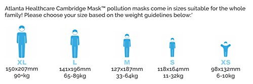Cambridge Mask Co. Anti Pollution Mask Military Grade N99 Washable Respirator Air Pollution / Allergies / Viruses / Bacteria / Dust / Cycling / Motorcycle / Running / Sport / Travel / China / India / Men / Women / Children / Toddler