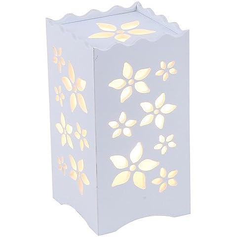 Le lampade da scrivania una protezione per