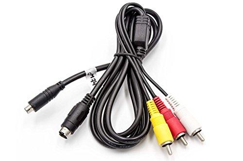 AV-Kabel passend für SONY DCR-SX-Serie, HDR-CX-Serie ersetzt VMC-15FS+S, VMC-30FS