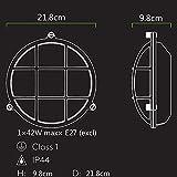 Wasserdichter Außen-Wandleuchte, Runde Massivem Messing Wasserdichte Lampe, Außenleuchte Gartenlampe Außenlampe, Eingangsbeleuchtung Wandbeleuchtung, Schiffslampe Schiffsleuchten Gitter Lampe E27 - 3