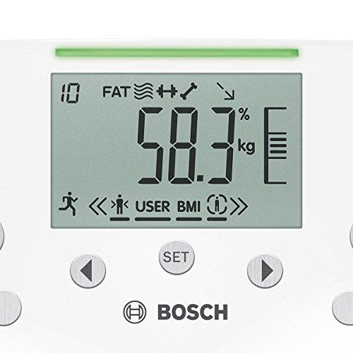 Imagen 4 de Bosch PPW2360