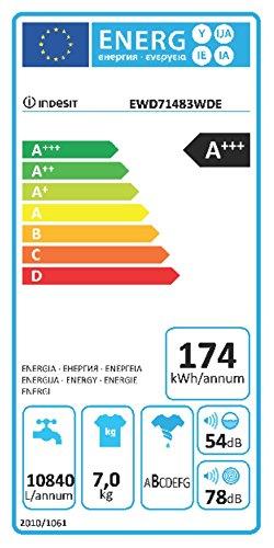 Indesit EWD 71483 W DE Waschmaschine FL / 174 kWh / 1400 UpM / 7 kg / 10840 Liter / MyTime, Schneller als 1 Stunde / Inverter-Motor / leise nur 54 db / Wasserstopp / weiß - 2